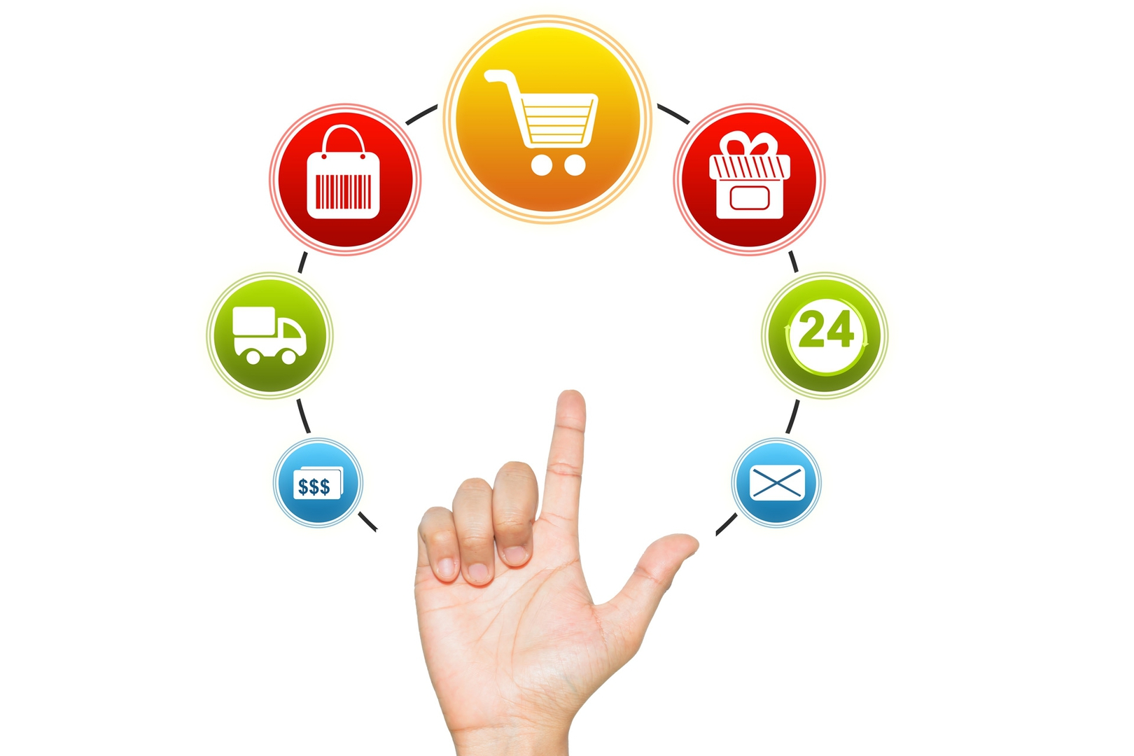 Direito dos Consumidores